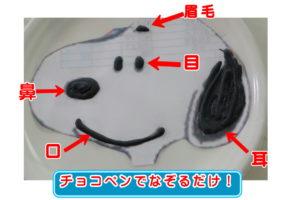 キャラクターケーキ 作り方